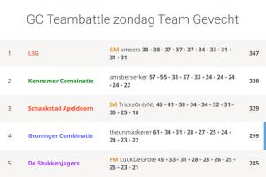GC op #1, en best vertegenwoordigd op Zondagse Teambattle